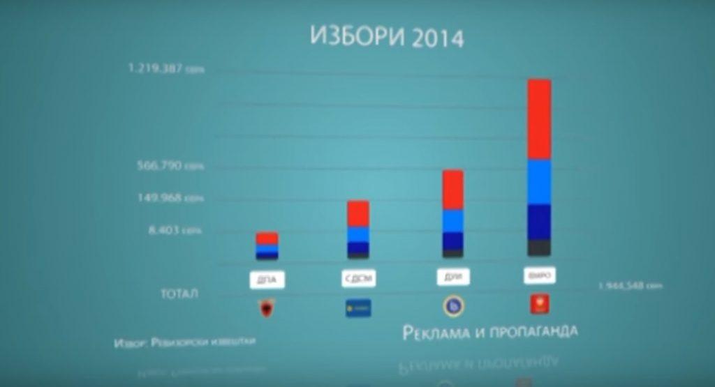 izbori-2014-grafika